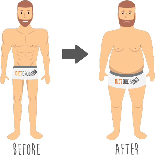 Before After Fat